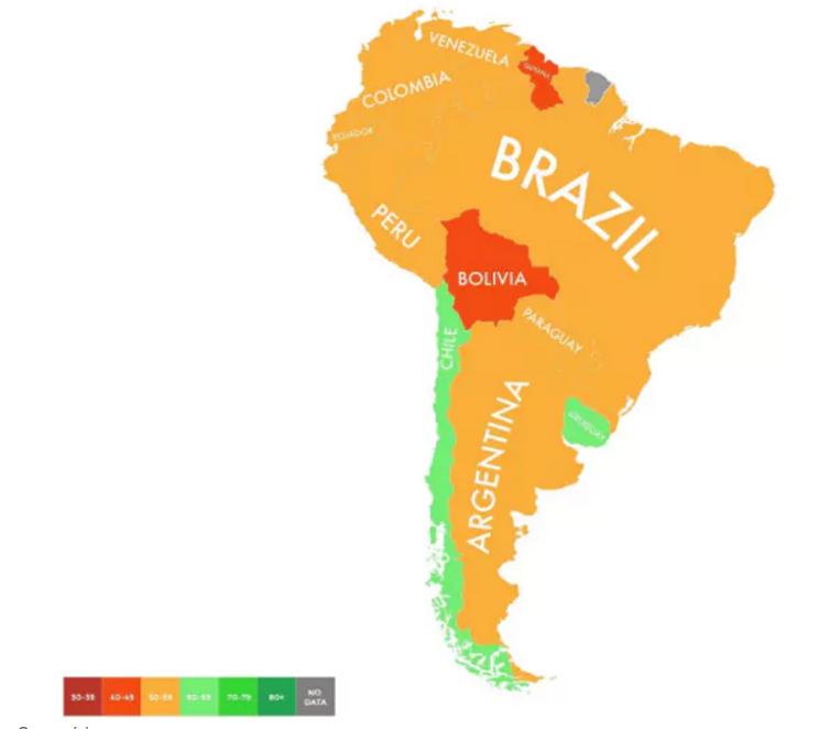 Sudamérica | Eco Experts