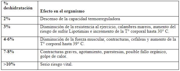 Edison Hormazábal |  UDD