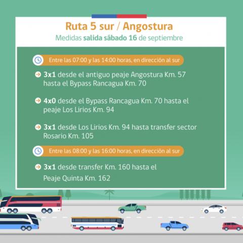 Suben a nueve los fallecidos en accidentes de tránsito — Fiestas Patrias