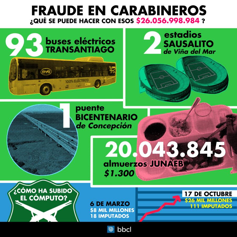 carabi_millones-2