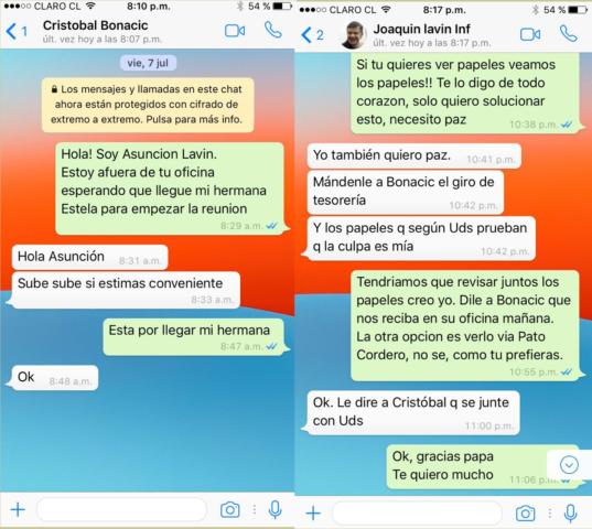 Los mensajes entre Asunción Lavín, Cristóbal Bonacic y Joaquín Lavín.