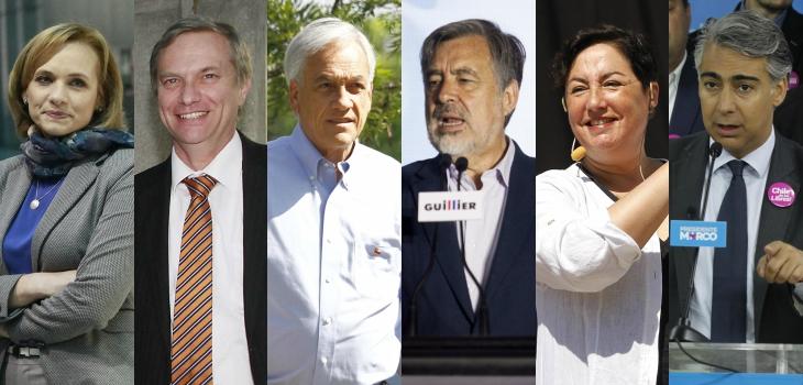 Agencia UNO | BBCL