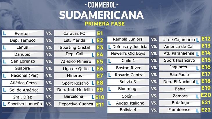 Clubes chilenos ya tienen rivales para la Copa Sudamericana 2018