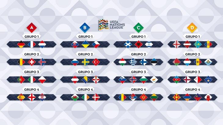@UEFAcom_es | Cuenta oficial en Twitter