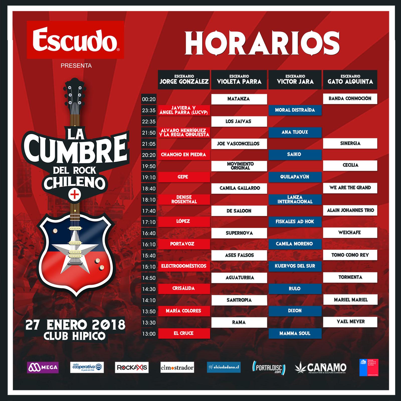 La Cumbre del Rock Chileno confirmó los horarios de su quinta edición