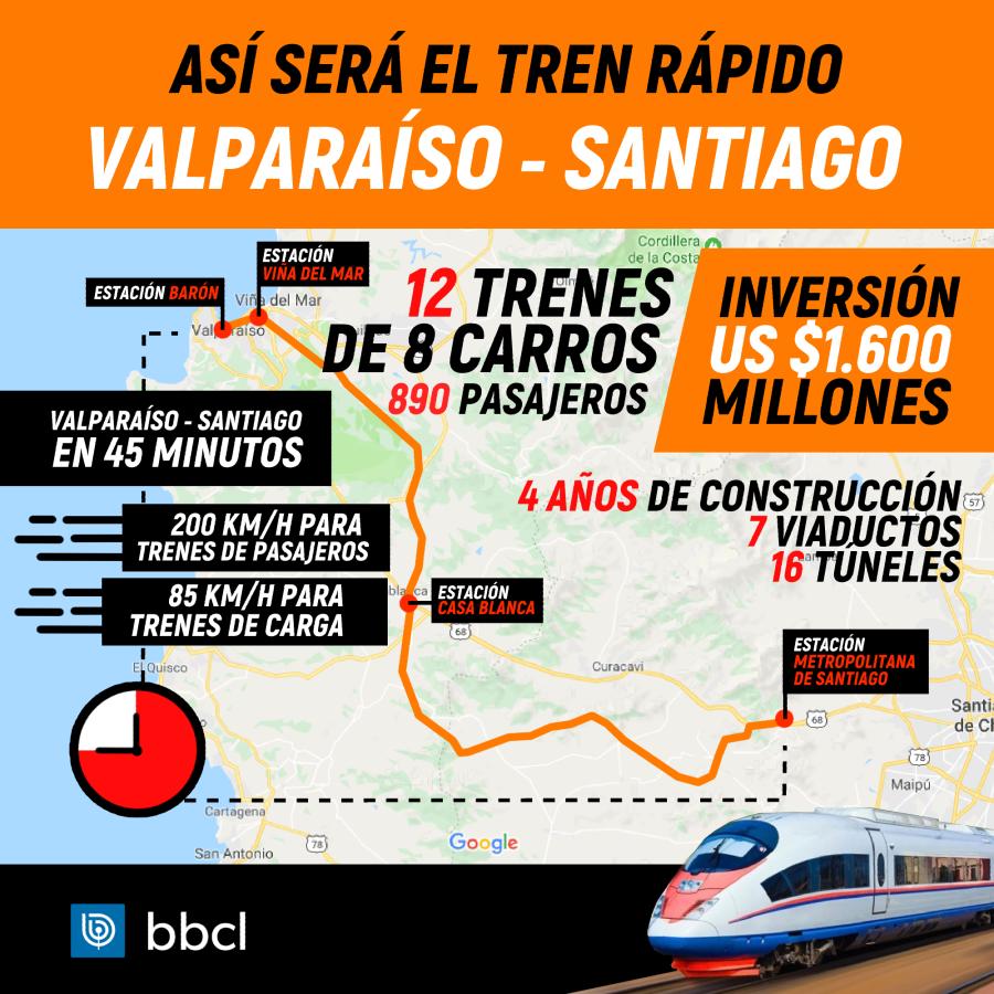 trenvalpo_santiago-1