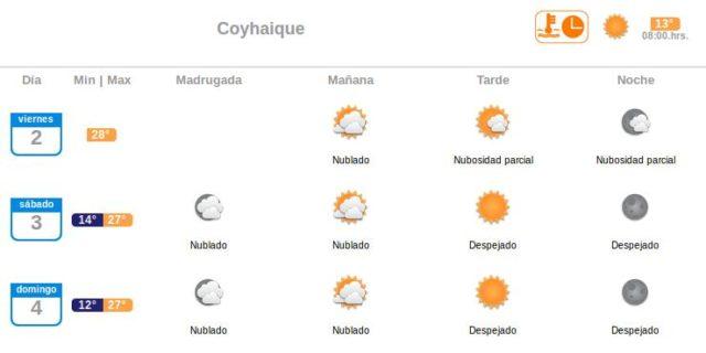calor3