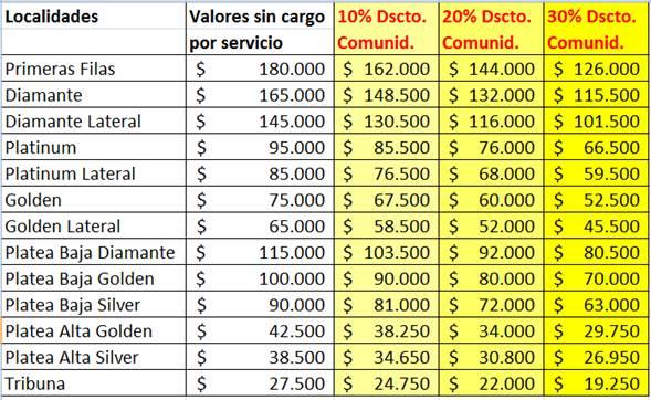 Los precios de los conciertos en Santiago.