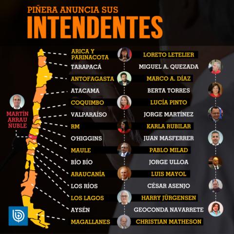 intendentes1