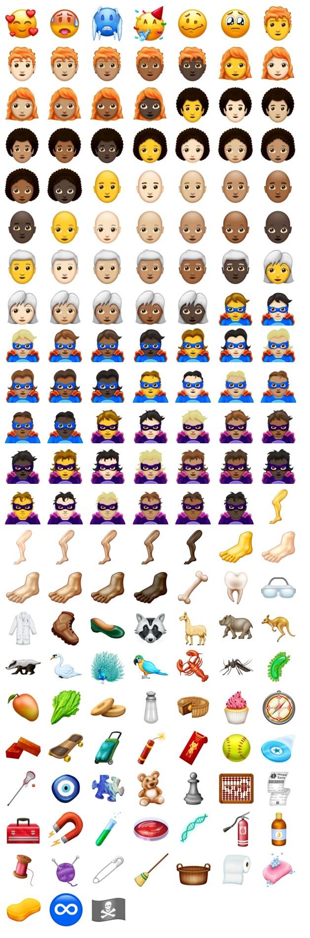 Nuevos emojis 2018 | Emojipedia