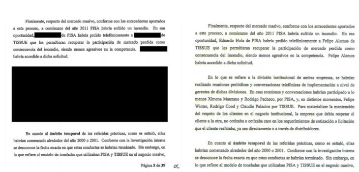 Comparación de la delación de CMPC con y sin censura.