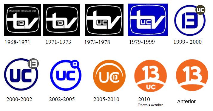 Logos Canal 13 anteriores