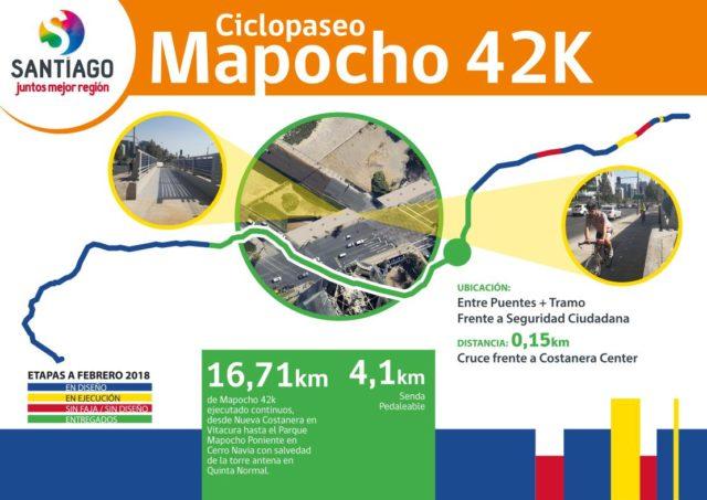mapocho-42-k