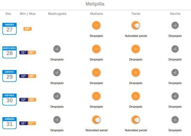 Metochile