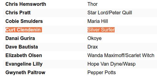Silver Surfer aparece en Metacritic.com