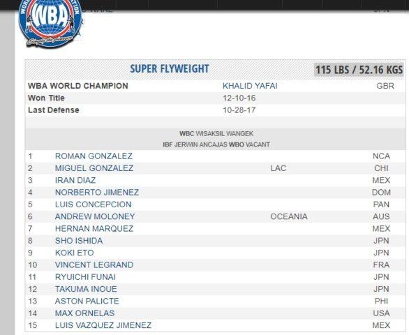 WBA Official Site