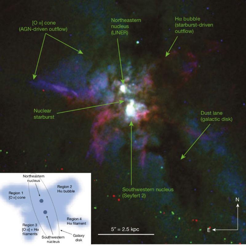 Nature- astrónomo UC