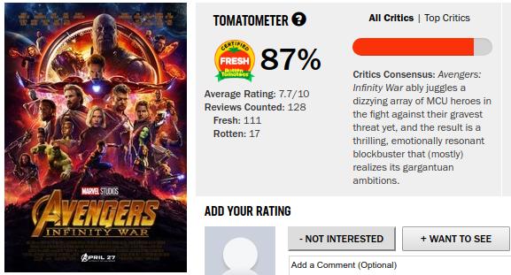 "Puntaje de ""Los Vengadores: la guerra del infinito"" en Rotten Tomatoes el 25 de abril"