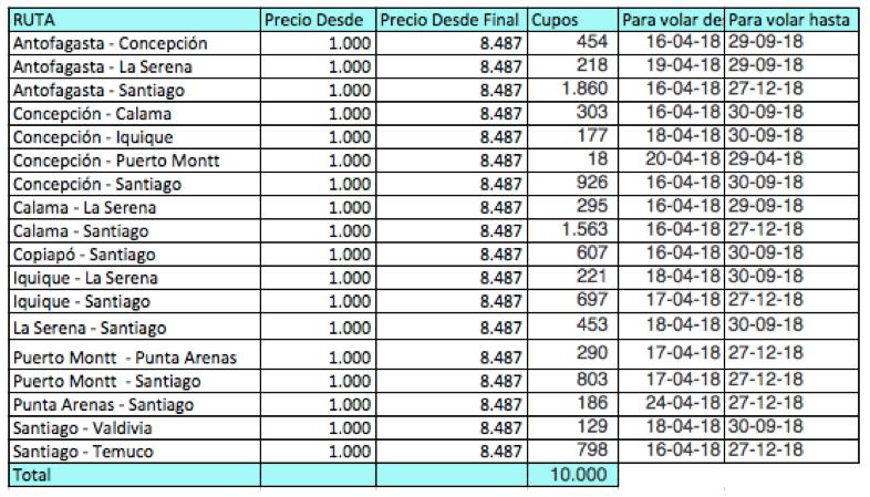vuelos-mil-pesos-luca-jetsmart-bases-legales