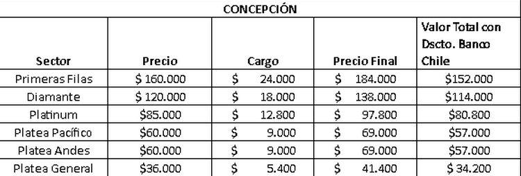 Precios para el show de Roberto Carlos.