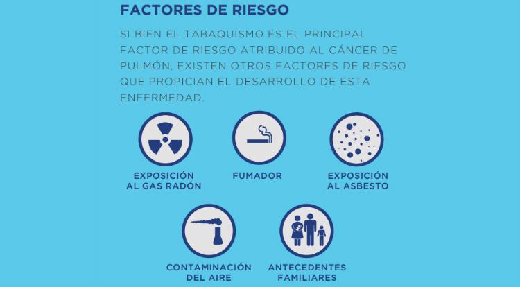 Oncoloop