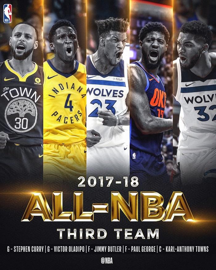 @NBA | Cuenta oficial en Twitter