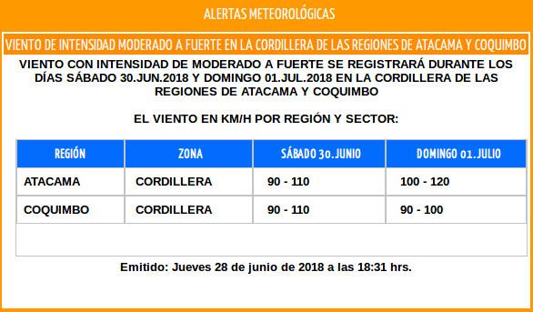 Dirección de Meteorología de Chile