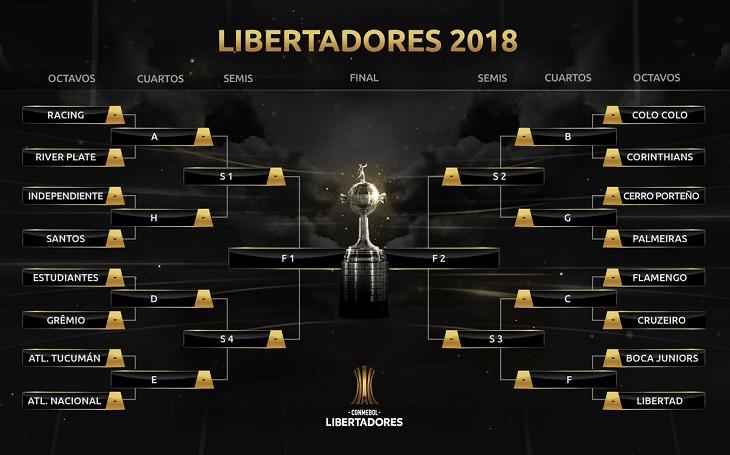 @Libertadores | Cuenta oficial Copa Libertadores