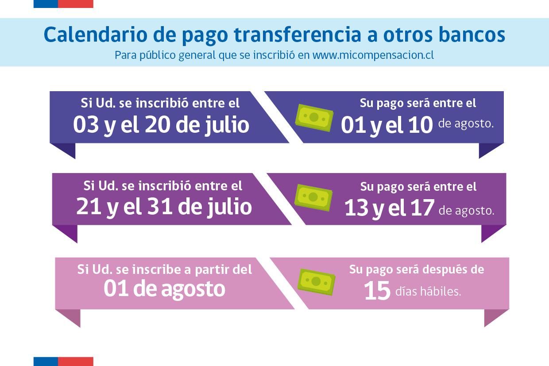 calendario_transferencia