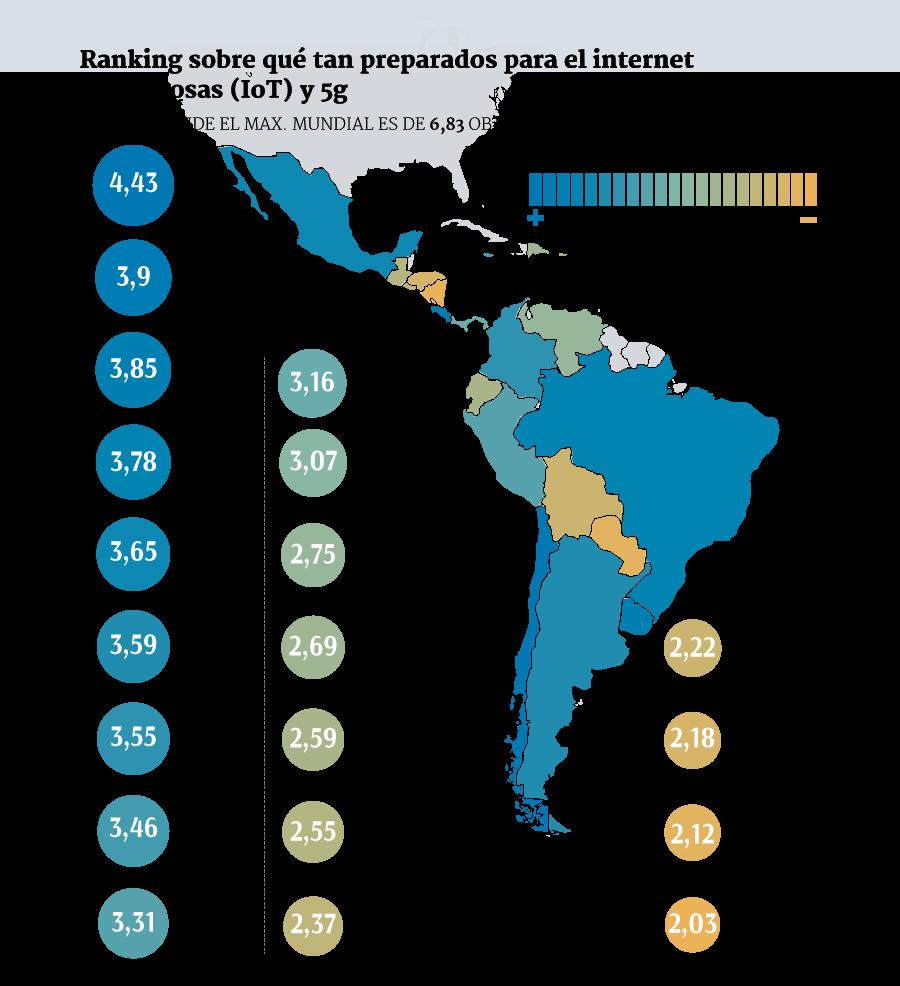 Centro de Estudios de Telecomunicaciones en América Latina