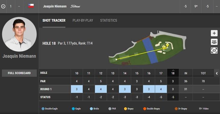 Captura de pantalla I PGA Tour