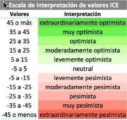 Cuadro 2 | Informe Universidad Autónoma de Chile