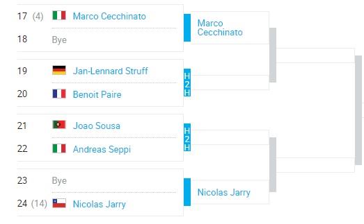 Primeras rondas ATP Winston-Salem | Captura | ATPworldtour.com