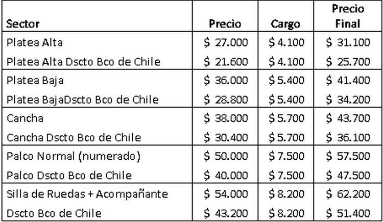 Los precios del show de Franz Ferdinand en Chile.