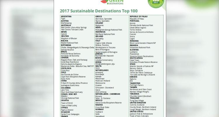 Global Green Destination 2017