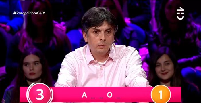 Luis Medel | Chilevisión