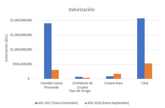 El narcotráfico en Concepción: las 12 mexicanas de