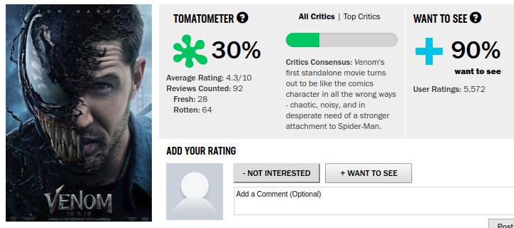 Venom en Rotten Tomatoes