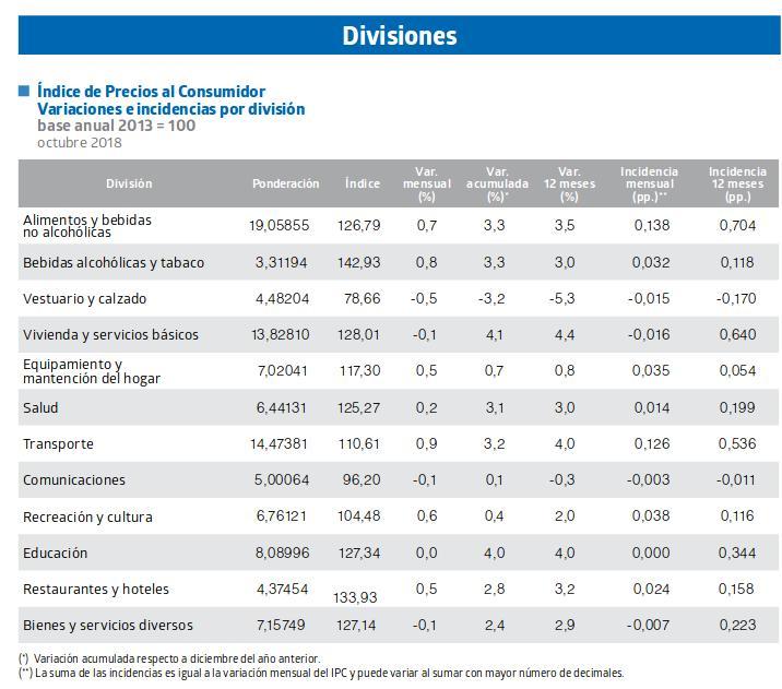divisiones-1