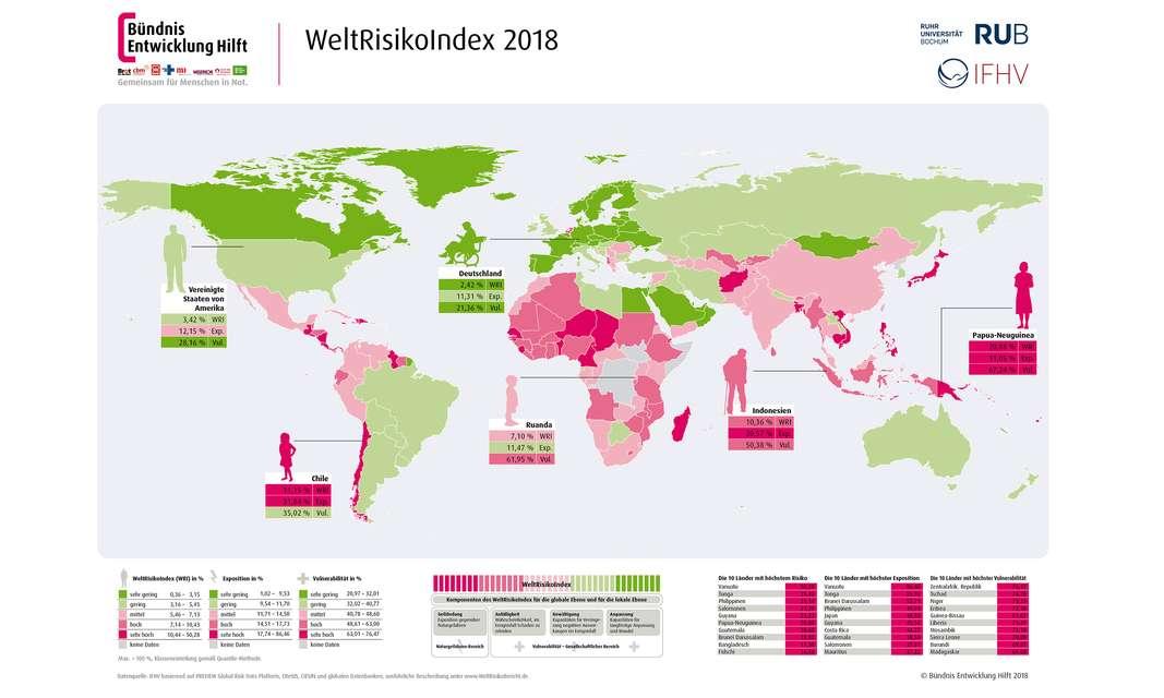 Riesgo Mundial 2018