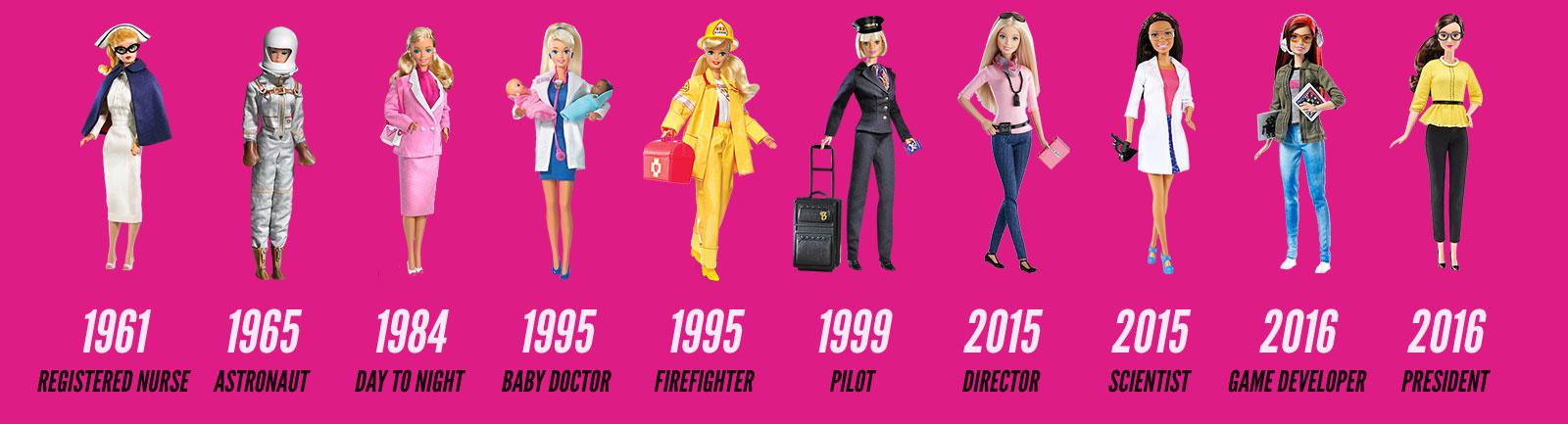 Barbie a través del tiempo   Fortune