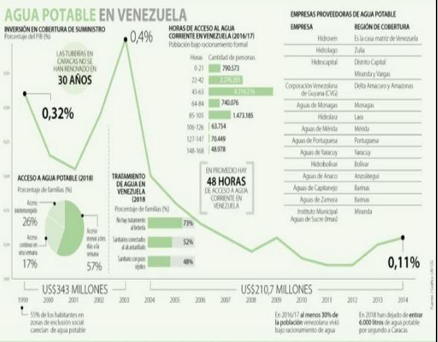 El Universal | Venezuela