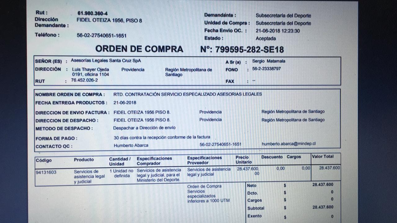 Asociación Nacional de Funcionarios de Chiledeportes