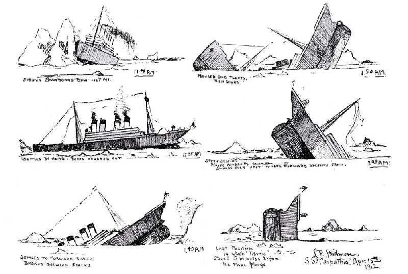 Dibujos de Jack Thayer | Wikimedia Commons