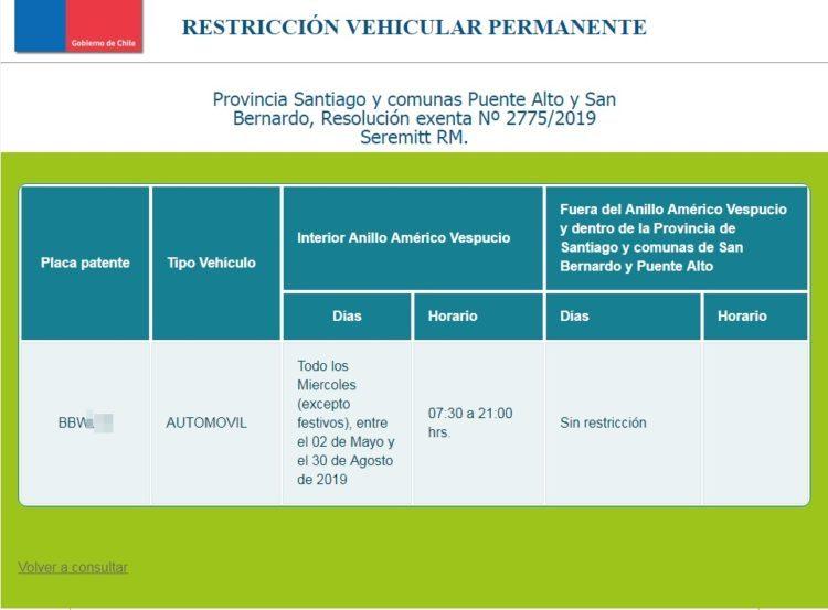 este-jueves-vuelve-la-restriccion-vehicular-en-santiago-y-sitio-web-te-cuenta-cuando-te-afectara