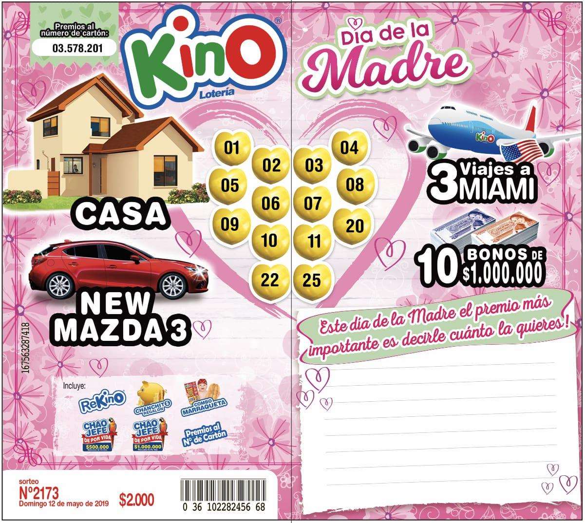 Foto referencial de Kino Día de la Mamá 2019
