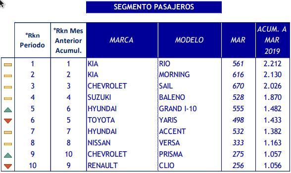 Ranking | ANAC