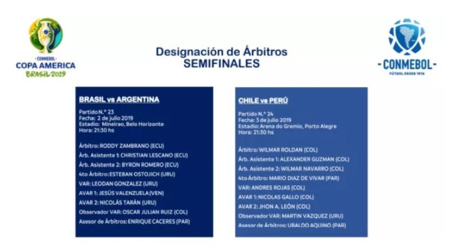 El colombiano Wilmar Roldán será el árbitro en el Chile-Perú