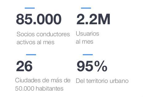 Uber Chile