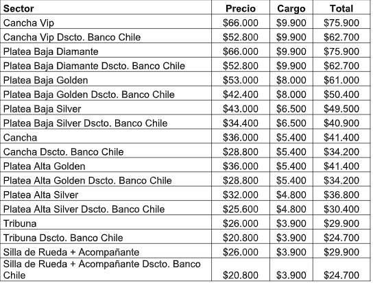 Los precios de las entradas para ver a Dream Theater en Chile